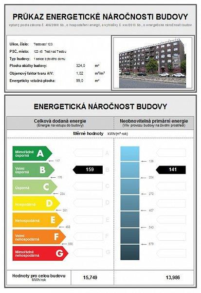 Energetická náročnosť budovy