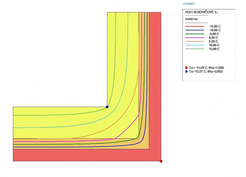 Grafický výstup - Izotermy