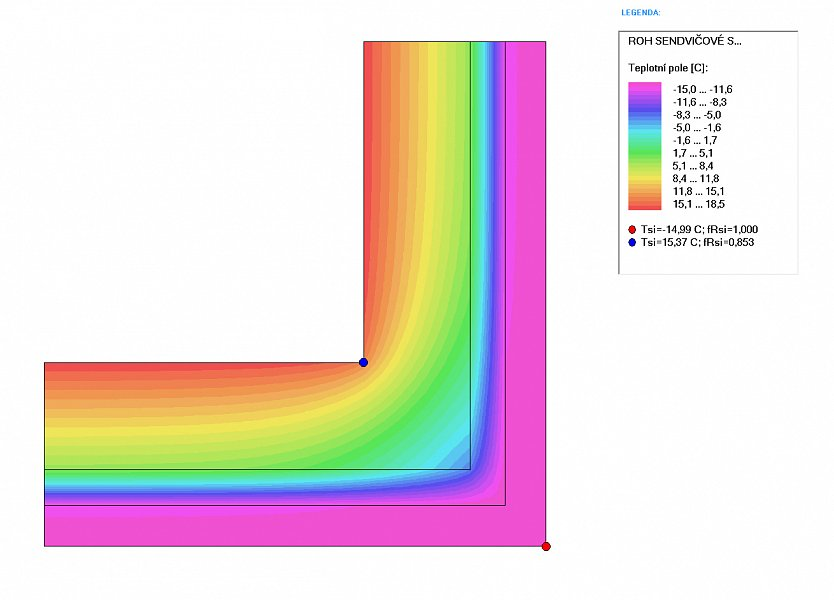 Grafický výstup - Teplotné pole
